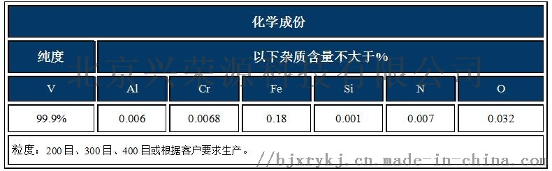 高纯钒粉hxcf.jpg