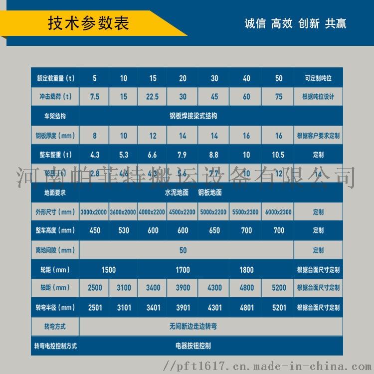 bwp无轨电动平车详描1修改中_06.jpg