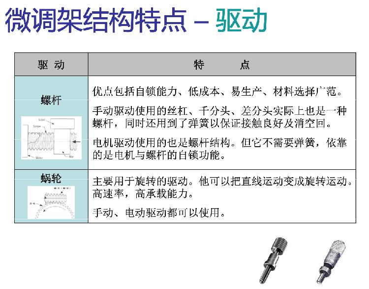 微调架结构特点-驱动.jpg