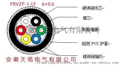 信号电缆.jpg