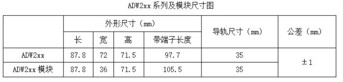 ADW2xx系列導軌式多迴路電力儀表 儀錶722.png