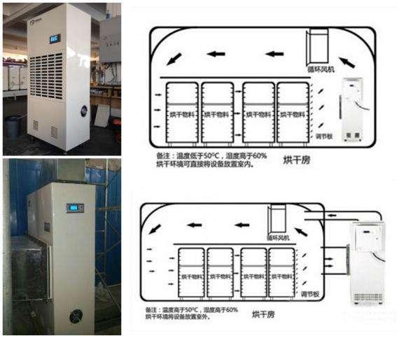 烘干除湿机,烘房除湿机,烘干房排湿设备155439725