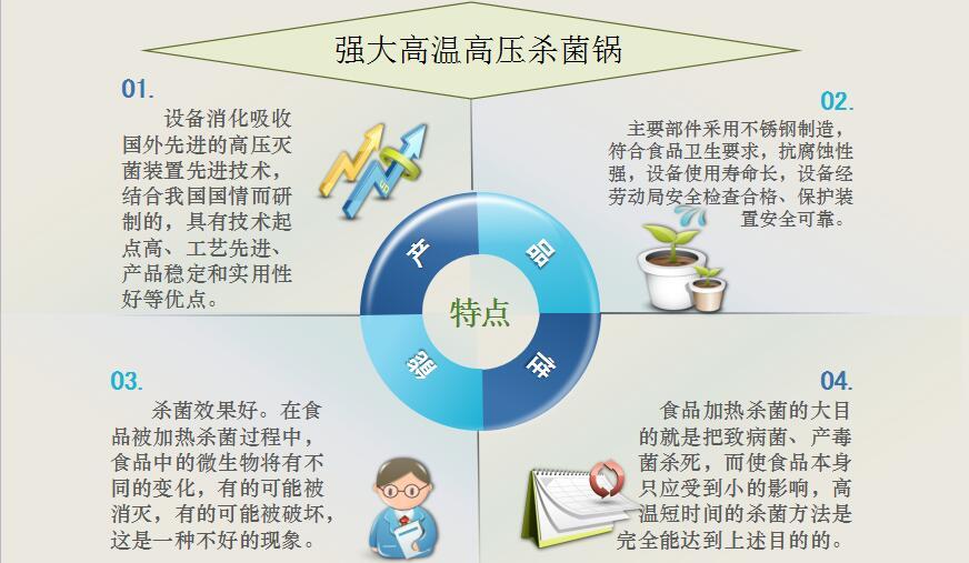 厂家供应不锈钢高温杀菌设备节水节能杀菌锅49821562