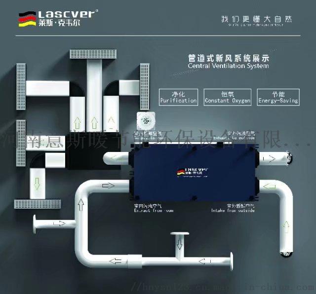 全熱交換淨化型中央新風系統工廠萊斯·克韋爾招商126161335