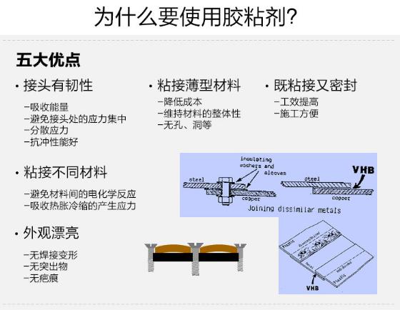 3M DP125环氧树脂AB胶强力双组份金属结构胶136590462