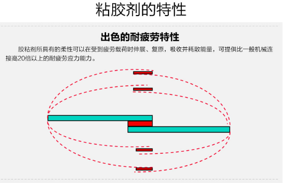 3M DP125环氧树脂AB胶强力双组份金属结构胶136590482