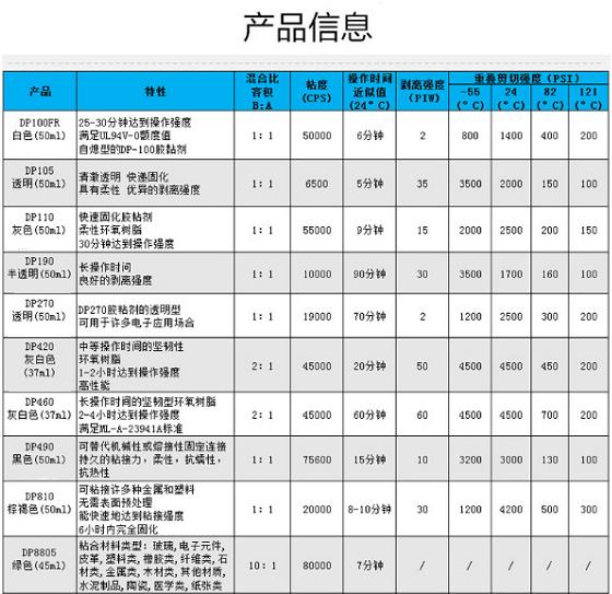 3M DP125环氧树脂AB胶强力双组份金属结构胶136590582