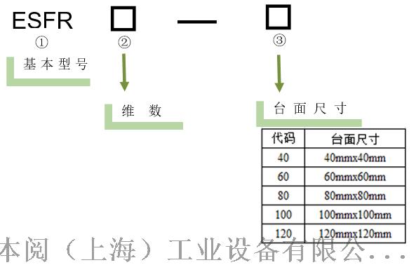 型号表示方法.png