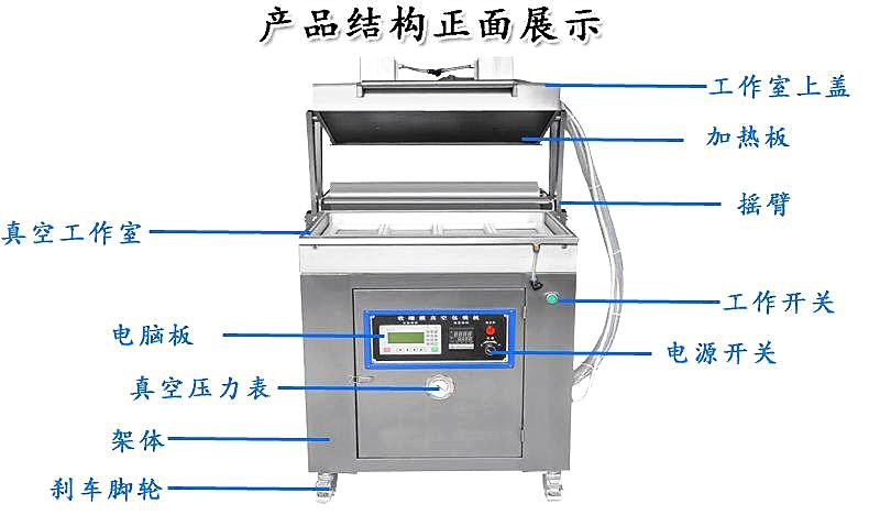 ELD-5582 食品真空贴体包装机结构.jpg