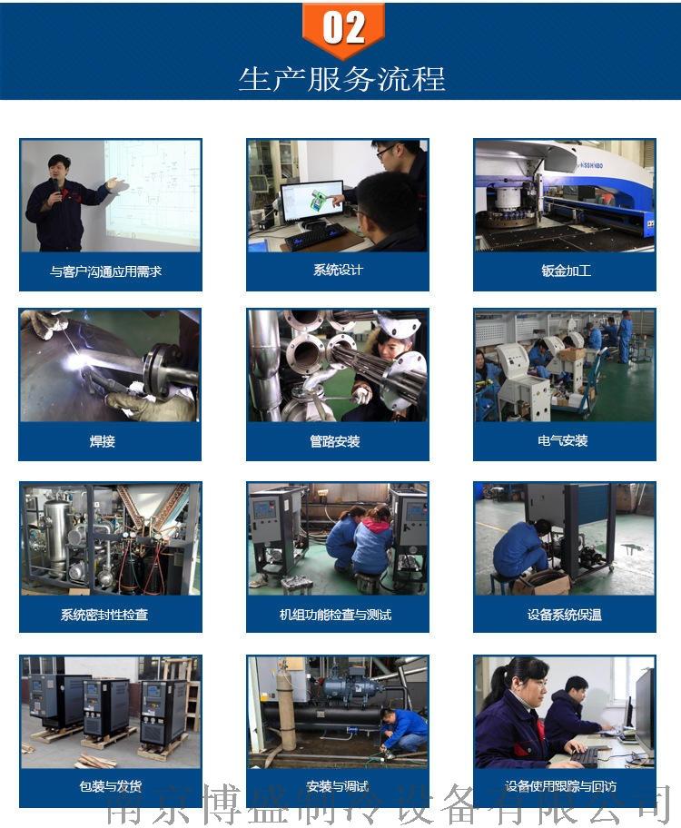 南京风冷式冷水机 风冷工业冷水机 风冷冷水机137410755
