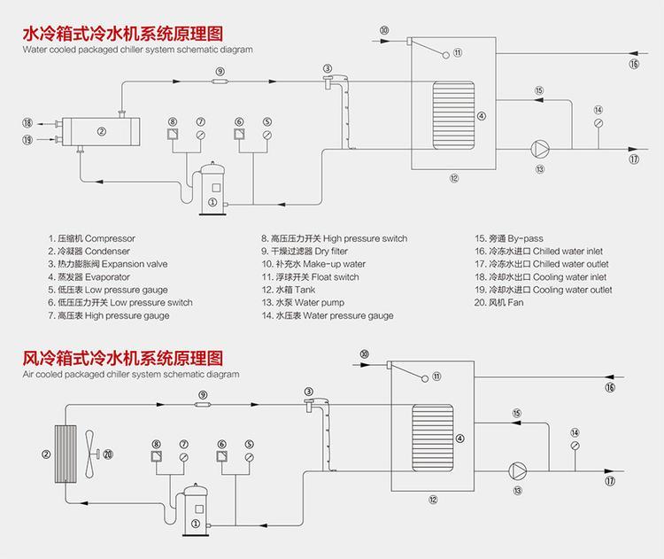 风冷冷水机工艺流程图.jpg