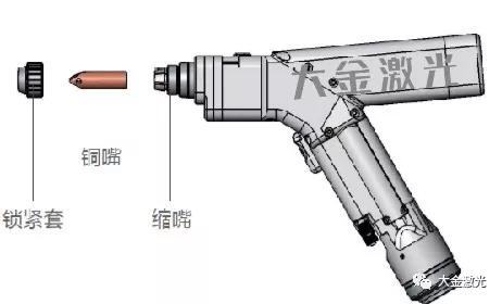 DFW手持式光纤激光焊接机1500w153231655