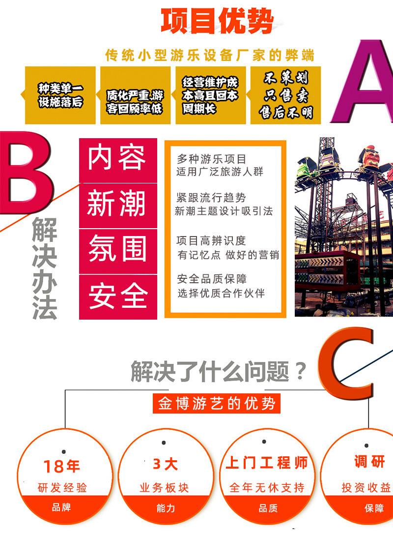 2020新游艺大型景区设备32人环游    设施137496985