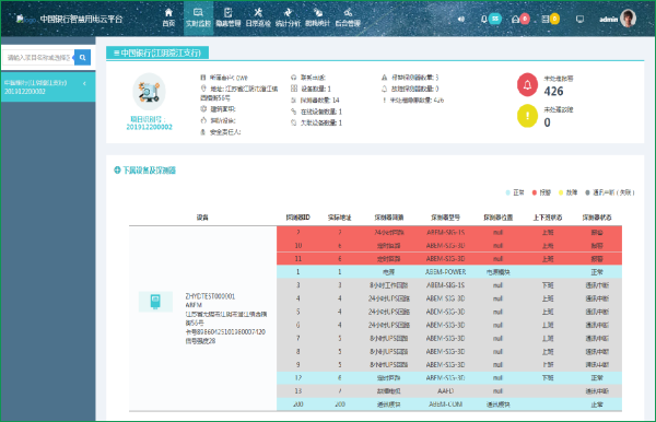 Acrel-6500银行安全用电监管平台3196.png