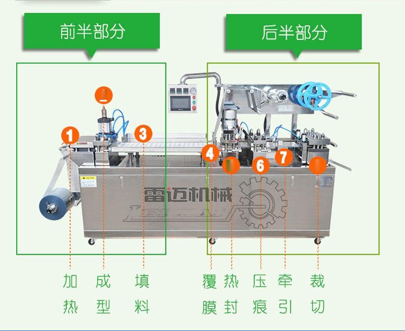 260型铝泡罩包装机-(1)_09.jpg