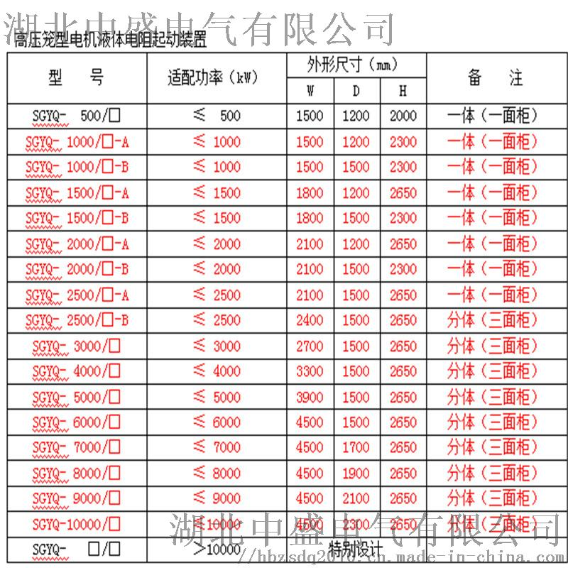 笼型水阻柜产品 (41).jpg
