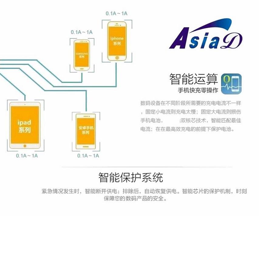 工厂直销双口QC3.0USB车载充电器36W双快充103958835