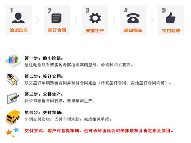 东风20方清洗吸污车厂家直销可分期147168625