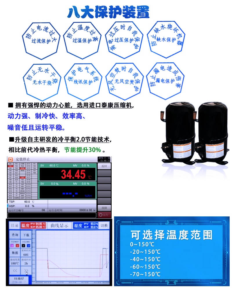 22L恒温恒湿试验箱详情页_03.jpg