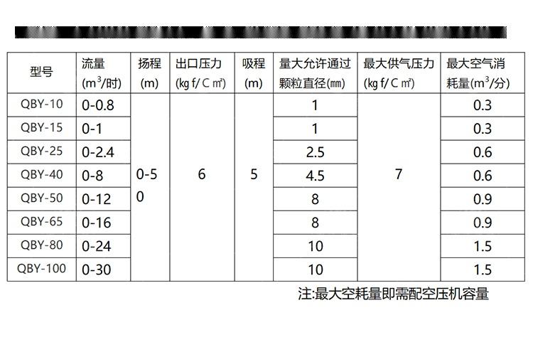 南洋输送泵-隔膜泵_05.jpg