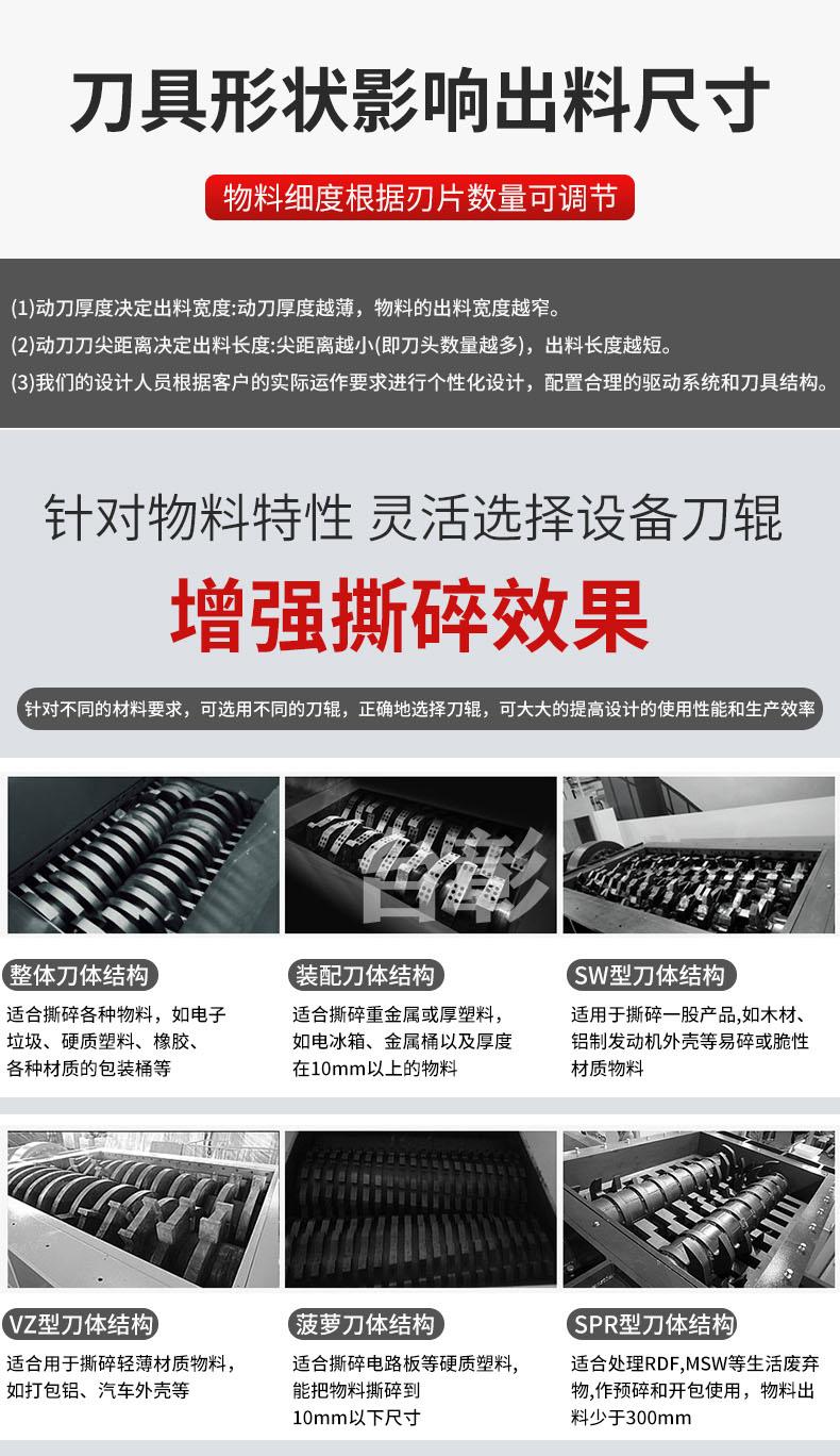 工业垃圾撕碎机 废钢铁皮撕碎机  薄膜管材撕裂机147512105