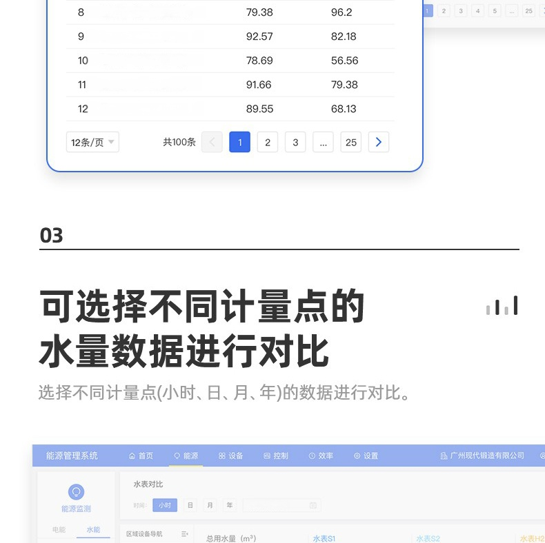 捷先小口径-NB-IoT-PC端-01_08_03.jpg