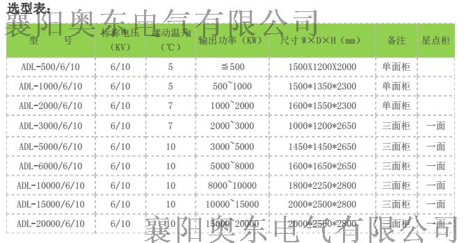 天津水阻软启动柜供应商 襄阳水阻柜厂家奥东电气现货供应150998675