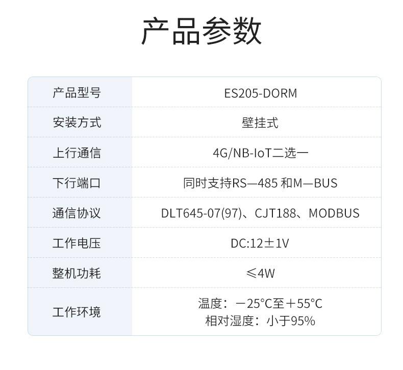 ES205-DORM集中器详情pc-水印_14.jpg