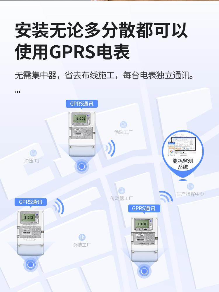 林洋三相GPRS电表-DTZY71-G-详情PC_03.jpg