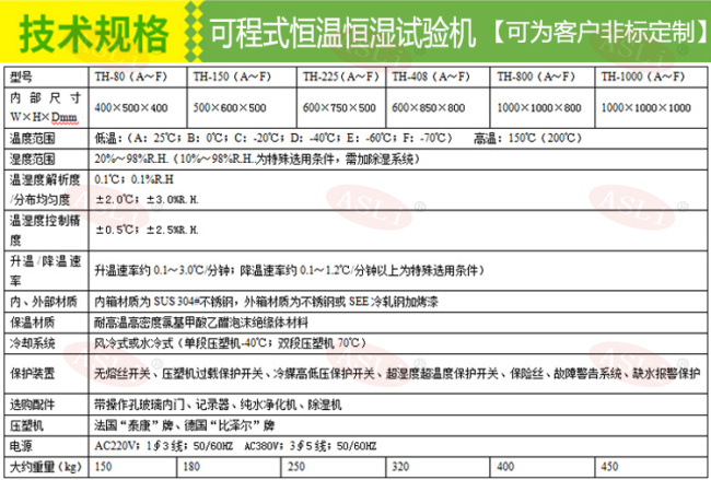 重庆恒温恒湿试验箱 风冷式恒温恒湿机生产厂家134664765