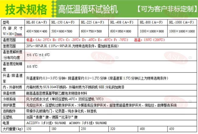 哈尔滨高低温试验箱 高低温交变湿热循环试验箱134989965