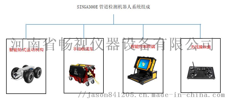 系统组成图.jpg