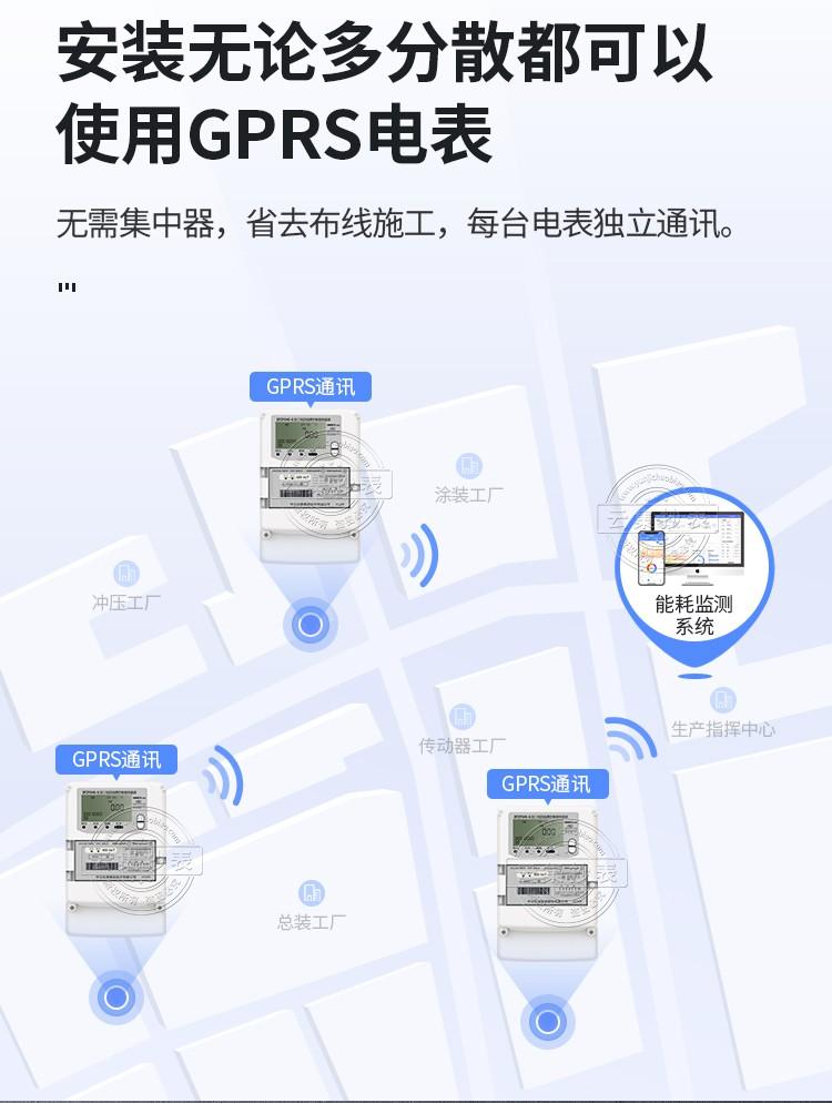 云集淘宝-华立DTZY545-G标准型IoT电能表-详情页V5_04.jpg