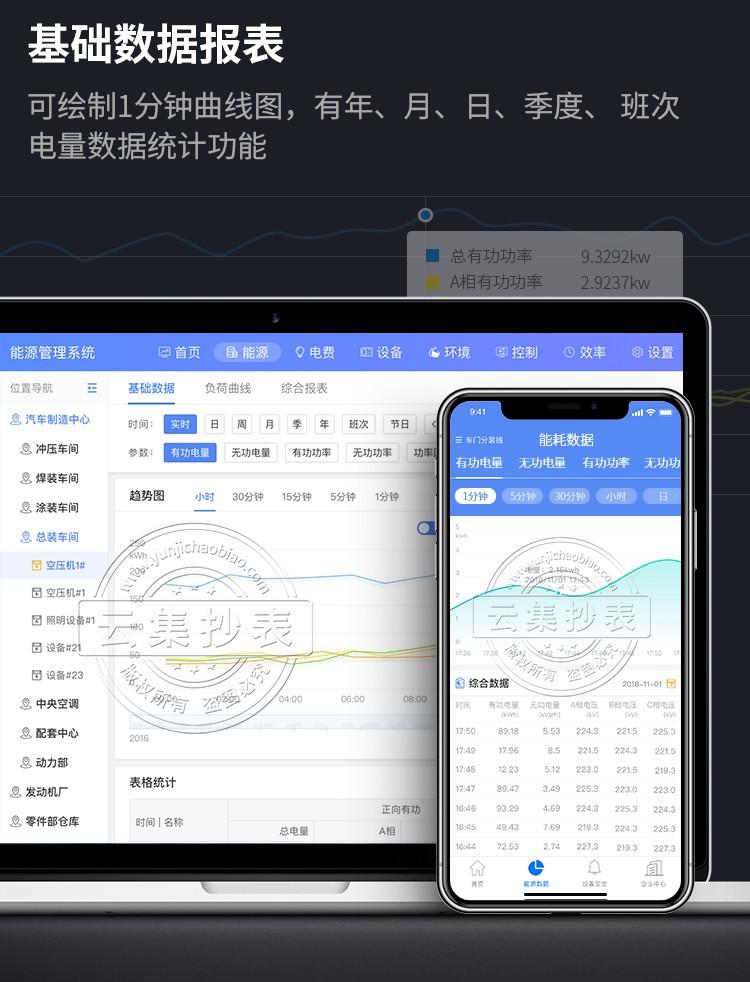 云集淘宝-华立DTZY545-G标准型IoT电能表-详情页V5_07.jpg