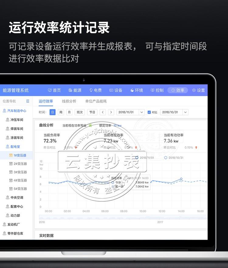 云集淘宝-华立DTZY545-G标准型IoT电能表-详情页V5_11.jpg
