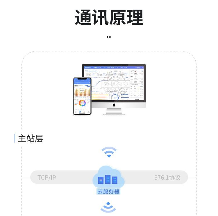 云集淘宝-华立DTZY545-G标准型IoT电能表-详情页V5_13.jpg