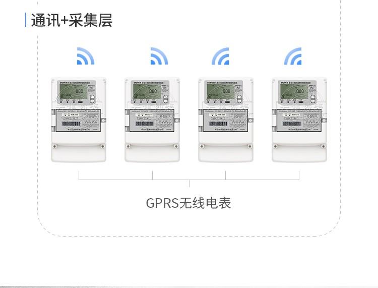 云集淘宝-华立DTZY545-G标准型IoT电能表-详情页V5_14.jpg