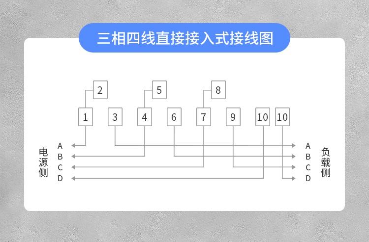 云集淘宝-华立DTZY545-G标准型IoT电能表-详情页V5_16.jpg