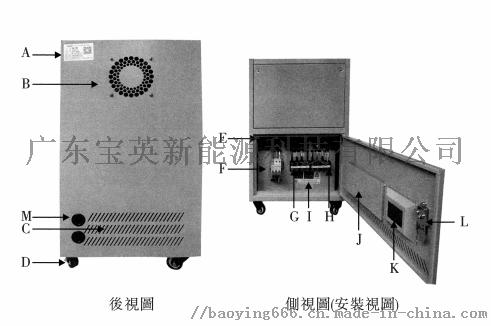 三相稳压器380V工业大功率全自动6KVA958635465