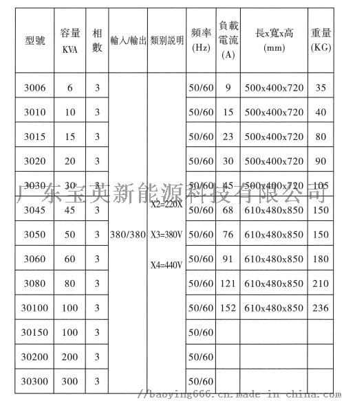 三相稳压器380V工业大功率全自动6KVA958635475