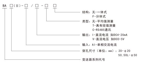 2.产品型号.png