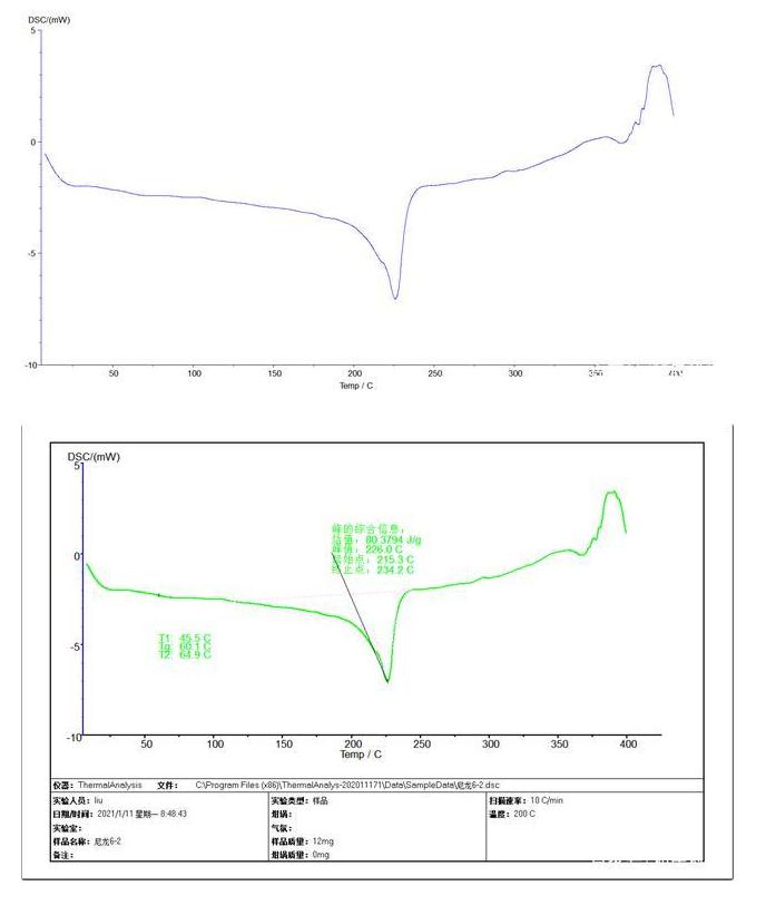 差示扫描量热仪,玻璃化转变温度Tg测试仪156836515