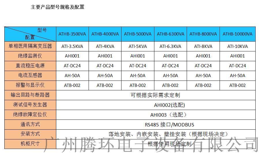 腾环ATHB-5000VA隔离电源非标配电柜149385785