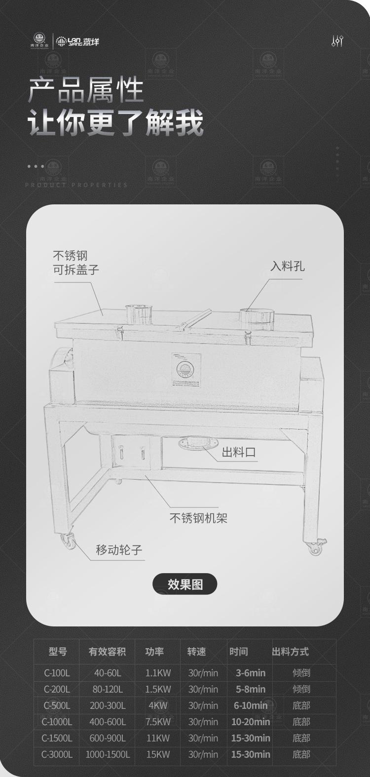 南洋混合机-移动槽型_02.jpg
