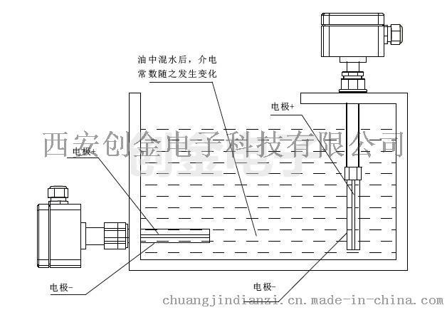 油混水信号器安装图