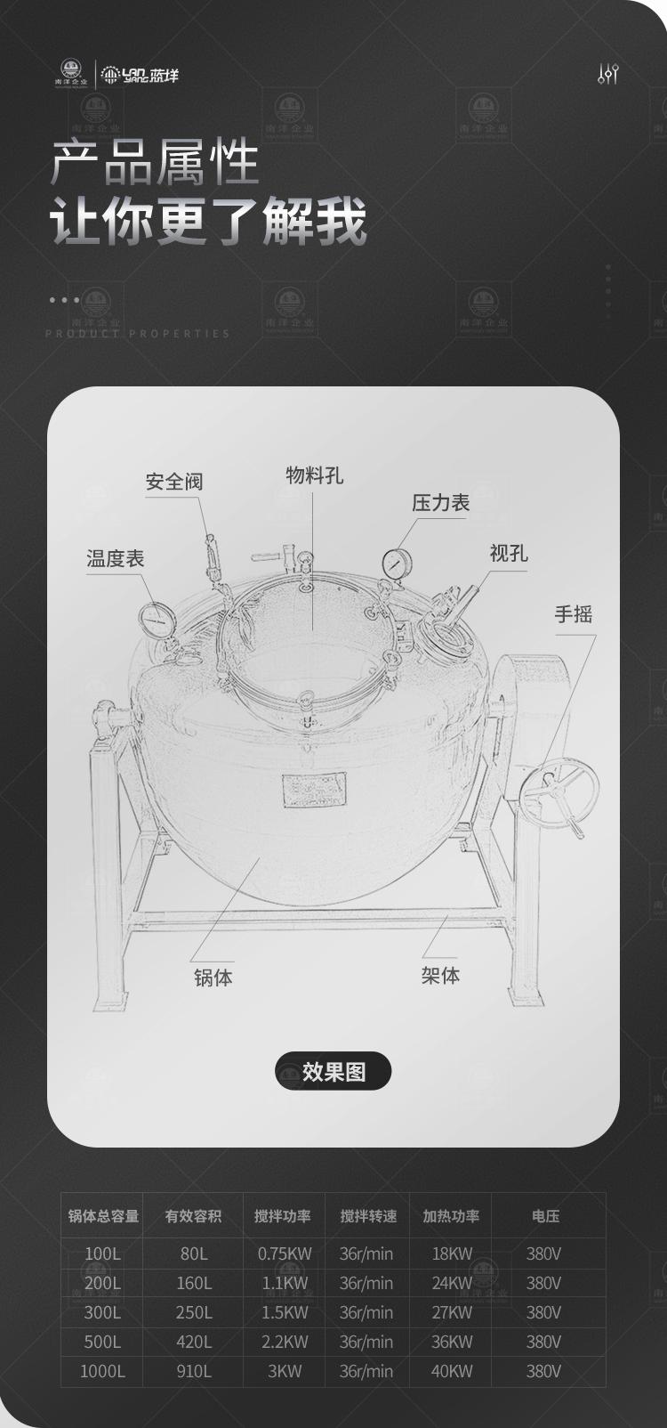 南洋夹层锅——单层蒸汽、蒸煮锅_02.jpg
