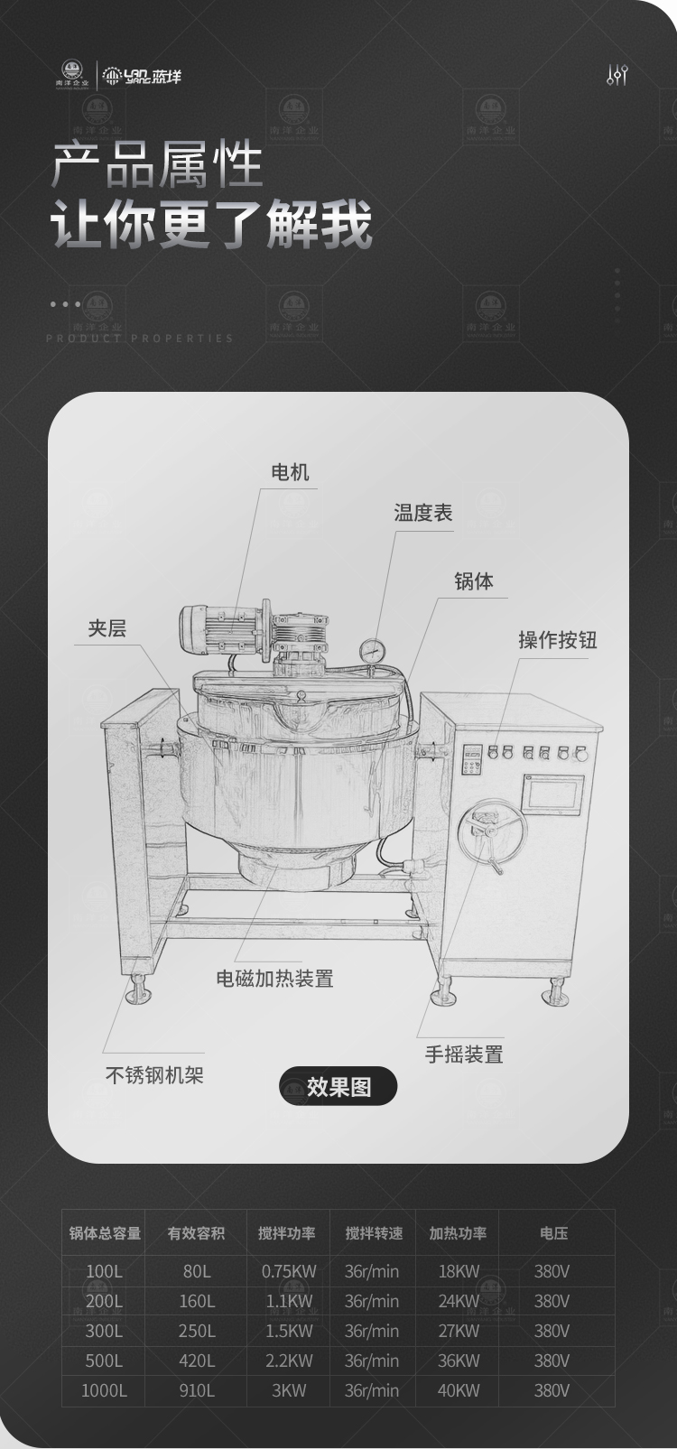 南洋夹层锅——可倾式电磁搅拌锅_02.jpg