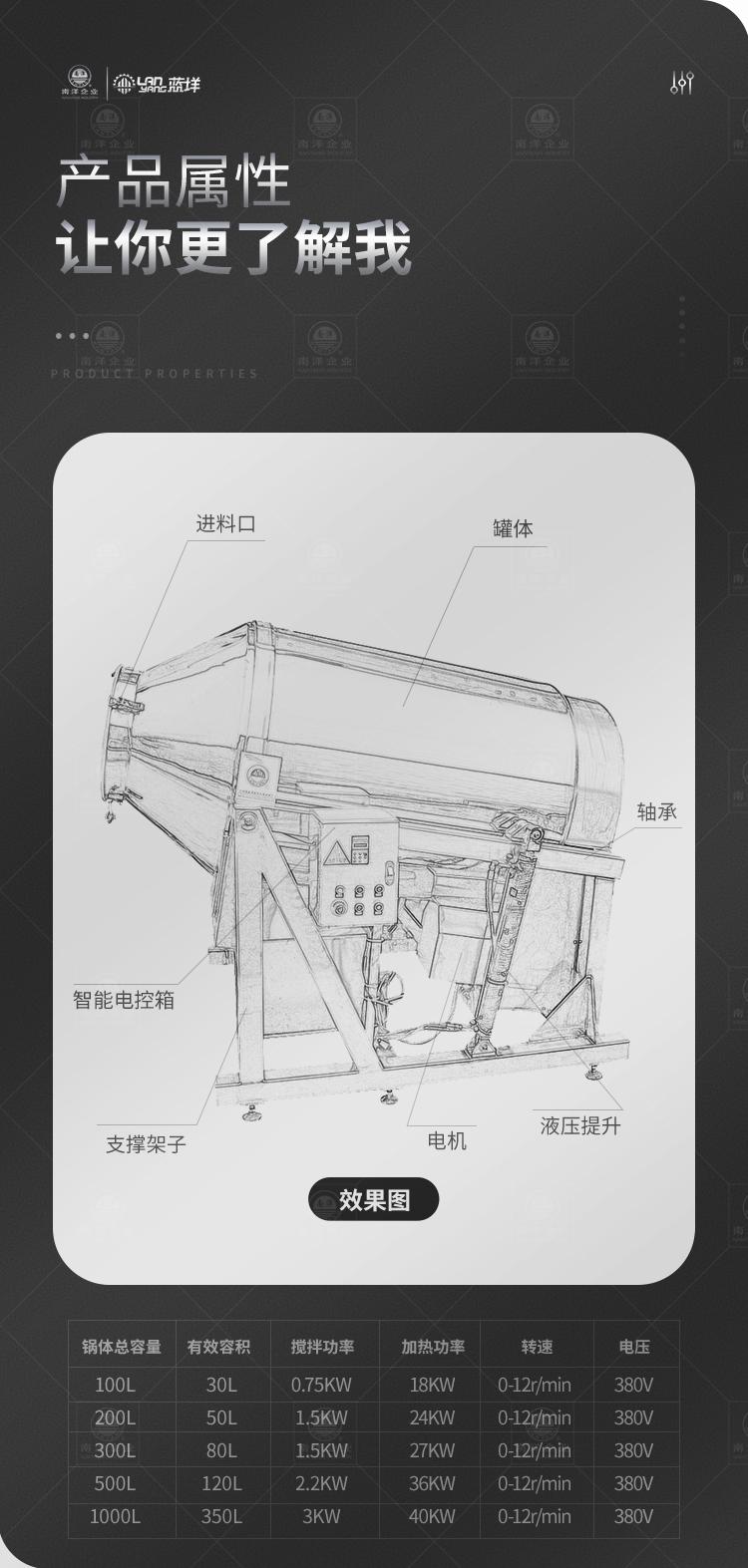 南洋炒锅——单层液压提升_02.jpg