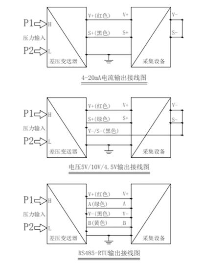 PT500-806输出接线.JPG