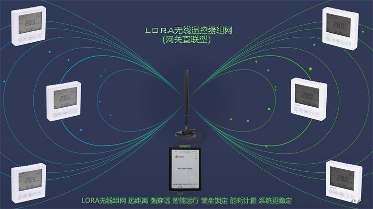 LoRa无线温控器组网(中).jpg